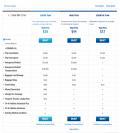 Access America Travel Insurance